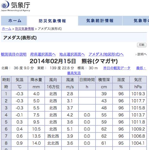スクリーンショット 2014-02-15 12.29.20.png