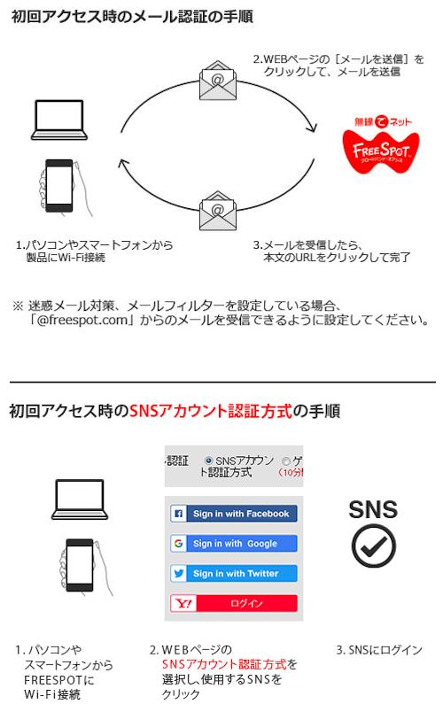 スクリーンショット 2017-03-06 11.37.52.png